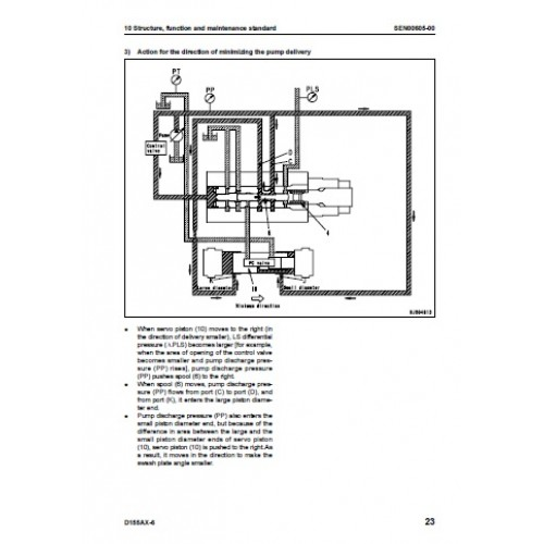 Komatsu D155AX-6 Workshop Manual