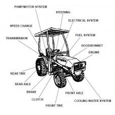 Kubota B21 Parts Manual