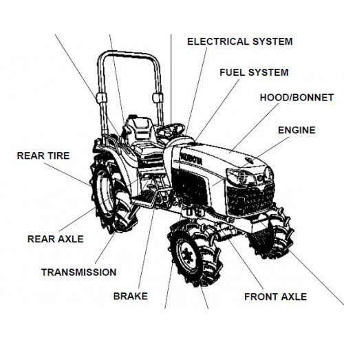Kubota B3030HSD Parts Manual