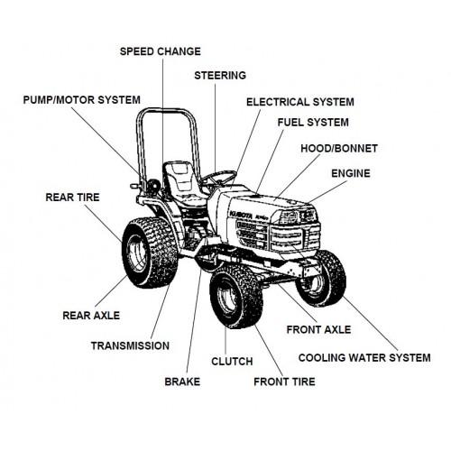 Kubota B7410D Parts Manual