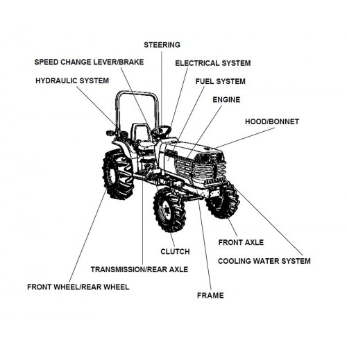 Kubota B7800HSD Parts Manual