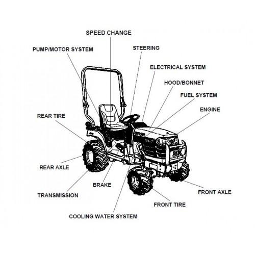 Kubota BX23D Parts Manual