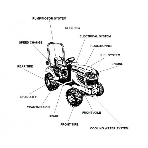 Kubota BX24D Parts Manual
