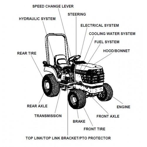 Kubota BX1500D Parts Manual