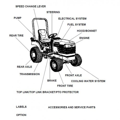Kubota BX2230D Parts Manual