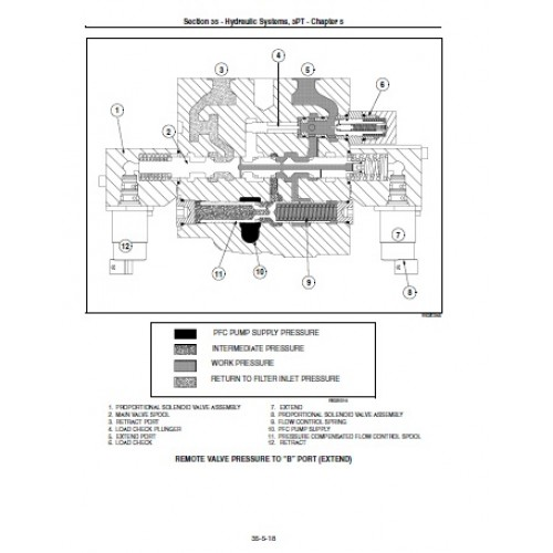 new holland t8010 t8020 t8030 t8040 tractor service repair factory 4l80e 12 pin to 11 pin wiring diagram mitsubishi evo 4 wiring diagram 2015 kia sedona wiring diagram truck 12 volt wiring diagram 1953 ford
