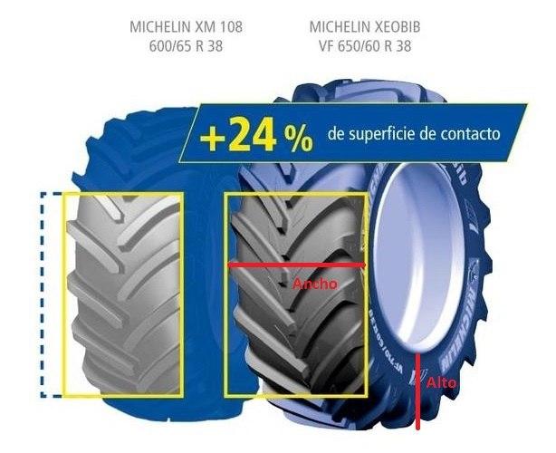 Neumáticos agrícolas michelin