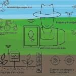 Smart Agro, nuevas tecnologías para la Agricultura