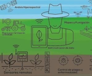 tecnologías smart Agro