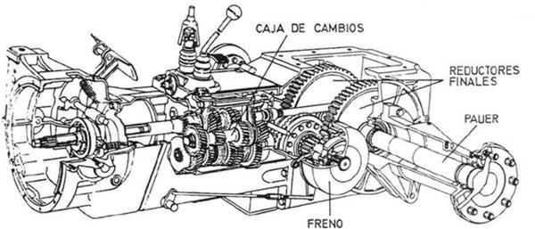 Diferentes componentes de la transmisión del tractor