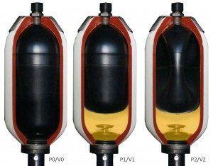 Acumuladores de un circuito en transmisiones hidráulicas