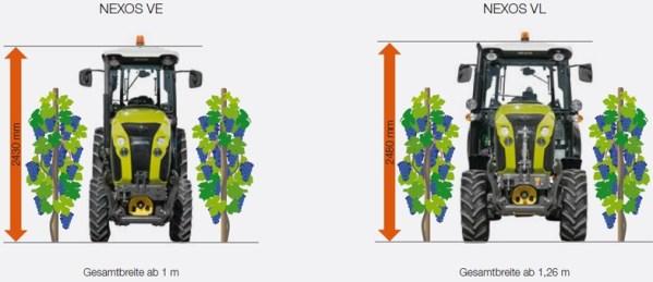 Dimensiones de los tractores viñeros de Claas