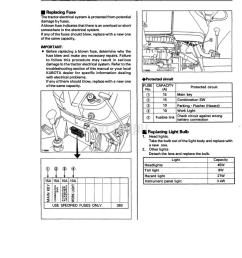 electronics manual exchange bmw 328i samsung refrigerator rsg257aars owners manual lucent mls 18d manual hp zr30w manual vw golf manual grand cherokee  [ 935 x 1210 Pixel ]