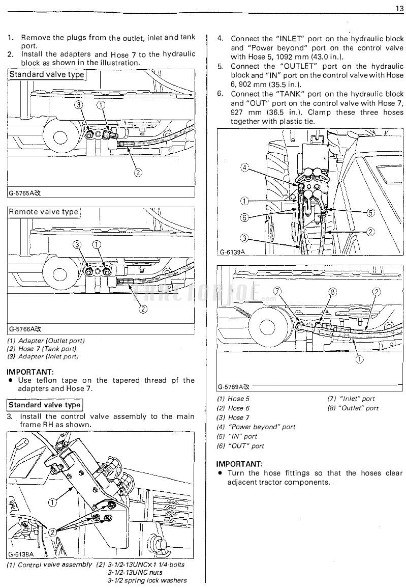 Kubota Front Loader Models LA482, LA682 Operator Manual