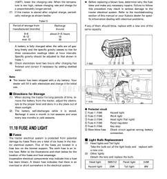 l3540 wiring diagram kubota l2250 l2550 l2850 l3250 tractor operator manual on l175  [ 934 x 1210 Pixel ]