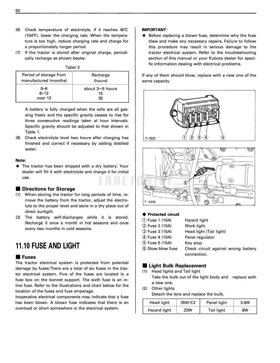 hight resolution of  l3540 wiring diagram kubota l2250 l2550 l2850 l3250 tractor operator manual on l175
