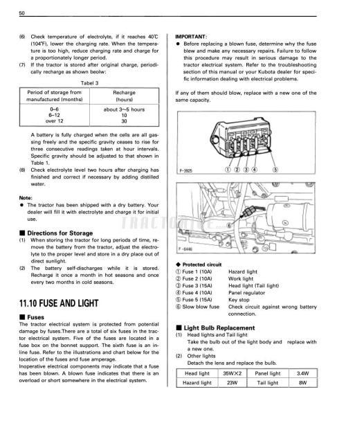 small resolution of  l3540 wiring diagram kubota l2250 l2550 l2850 l3250 tractor operator manual on l175