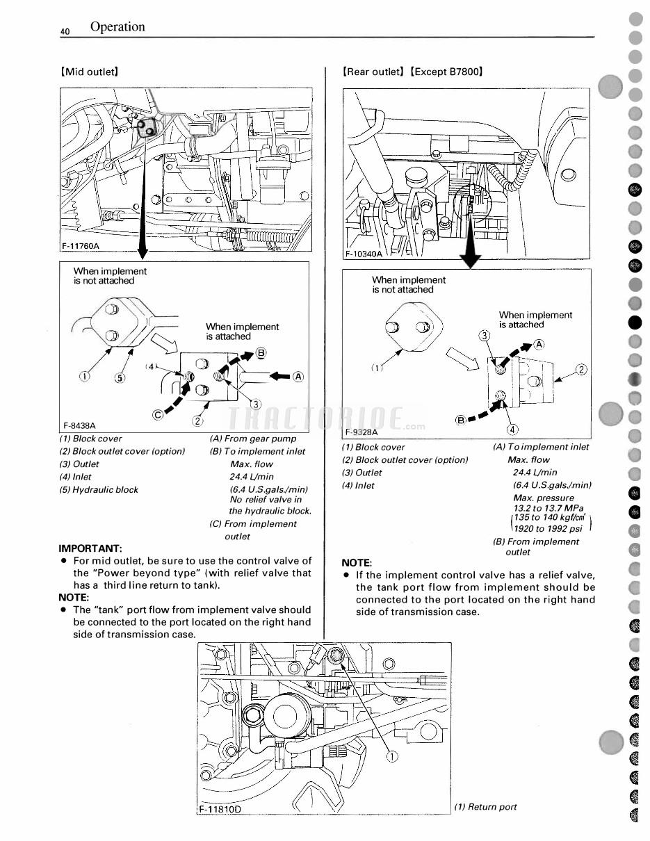 Kubota B2710, B2910, B7800 Tractor Operator Manual