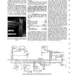 international 384 wiring diagram wiring diagram operationsinternational 384 wiring diagram wiring diagram centre coil and points [ 907 x 1277 Pixel ]
