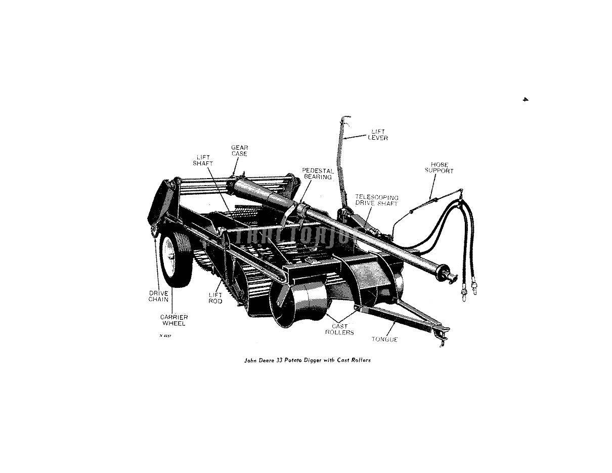 John Deere OPERATORS MANUAL 30 Series Two-Row Potato