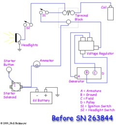 ford 8n wiring diagram 6 volt wiring diagram 12 volt wiring diagram for 8n ford tractor wirdig