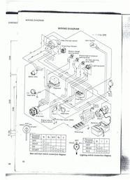 Mitsubishi Bd2g Dozer Parts Manual