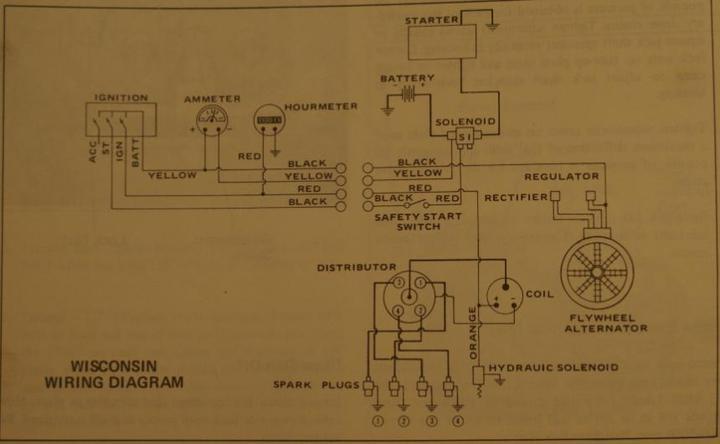 International Battery Wiring Diagram Diagram – International Alternator Wiring Diagram