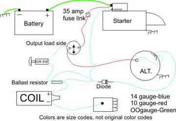 1948 farmall h wiring diagram wiring diagram farmall bob wiring free download printable wiring  wiring diagram farmall bob wiring