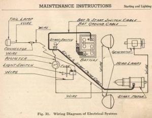 Antique Tractors  Case SC Tractor  Wiring Diagram