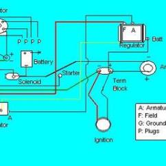 1952 Ford 8n Tractor Wiring Diagram 3000gt Ecu Great Installation Of 1950 Detailed Rh 9 Ocotillo Paysage Com