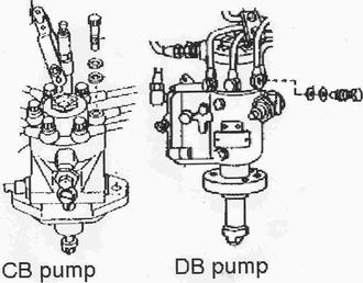 Roosa Master Fuel Injection Pump