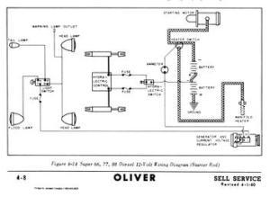 Oliver 88 Diesel  Wiring Diagram 88 Deisel, Starter Rod
