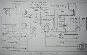 Oliver 550 Wiring Diagram  Gasser  Electrical Diagram