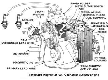 Fairbanks Morris Engine Diagram Free Download • Oasis-dl.co
