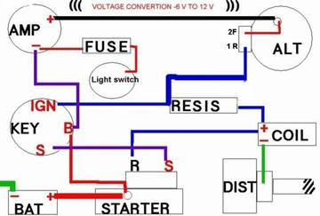 mach 460 wiring diagram wiring diagram ford 460 wiring harness diagrams image about