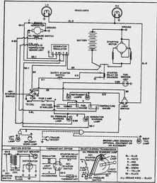 need a wiring diagram for a 1972,   Yesterday's Tractors