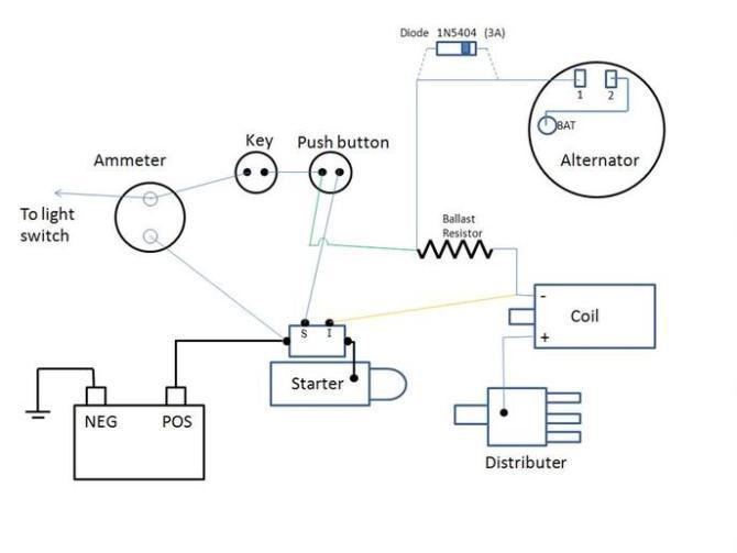 farmall super c wiring diagram  diagram of fuse box for