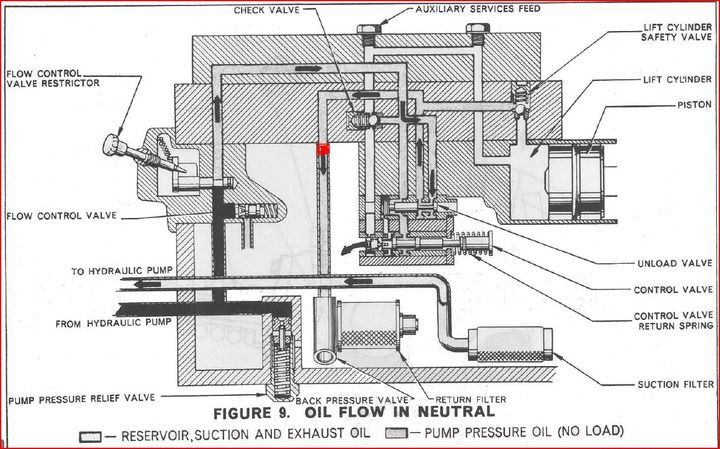 Marvelous International 9200 Truck Wiring Diagrams Pictures ...