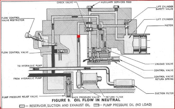 a13543?resize\\\=665%2C415 international s1900 wiring diagram wiring diagrams international s1900 wiring diagram at cita.asia