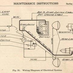Case Tractor Wiring Diagram Xlr Cable Ih Schematic For 2394 Diagramcase