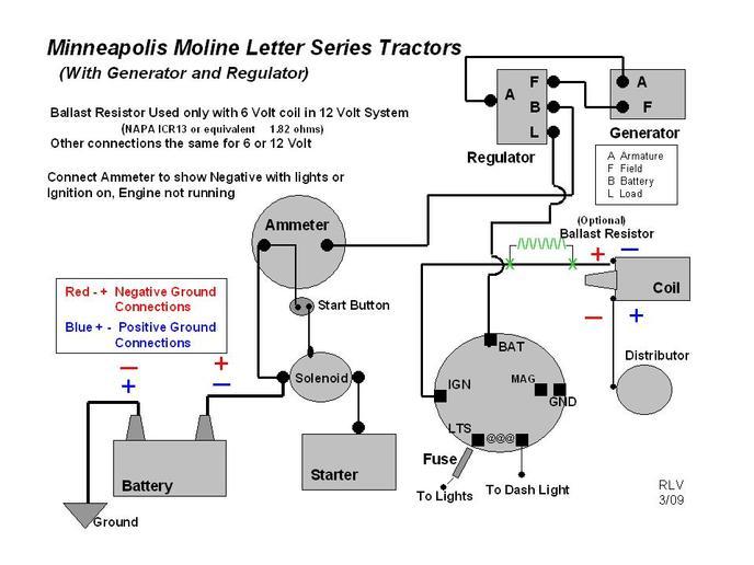 ford 8n starter solenoid wiring diagram warn atv winch switch on a ub generator - minneapolis moline