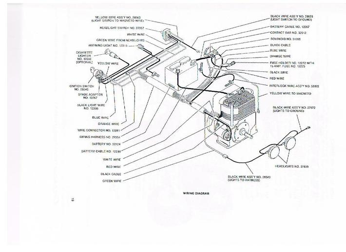 Basic Ford Solenoid Wiring Diagram, Basic, Free Engine