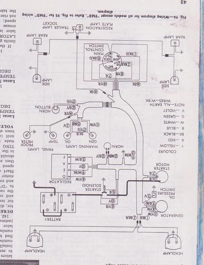 Fordson Major Wiring Diagram. download fordson major