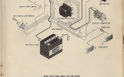 case 220 wiring diagram, case, free engine image for user manual download