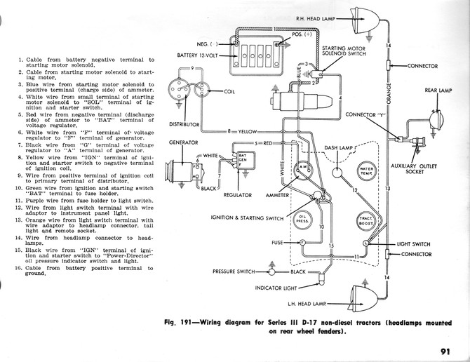 Allis Chalmers D17 Parts Diagram : Allis chalmers wiring diagram volt generator