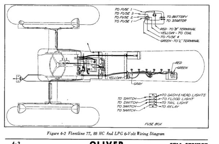 oliver tractor wiring diagram free picture schematic wiring diagram Oliver 1800 Propane schematic for oliver 1800 schema wiring diagram