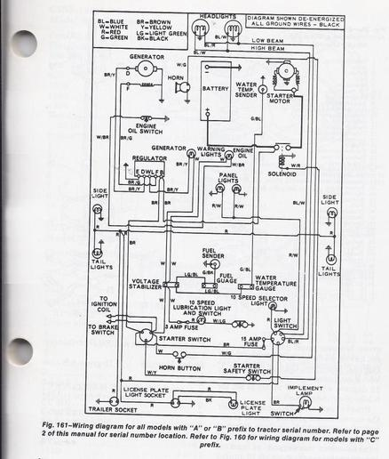 Wiring Diagrams For Ford Tractors 5000 Home Design Ideas