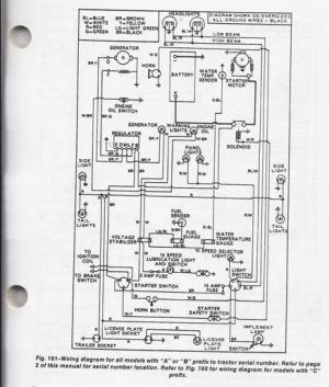 Re: Ford 5000 gauge cluster wiring??  Ford Forum