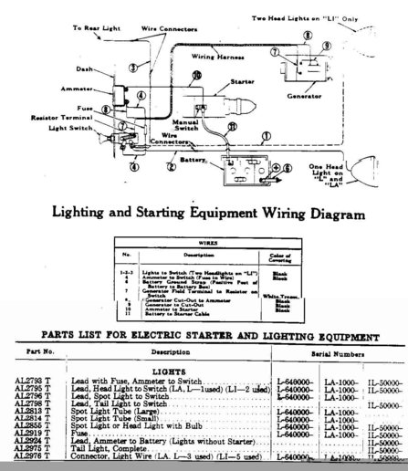 1020 John Deere Wiring Harness Diagram La Magneto And Start Button Diagram Yesterday S Tractors