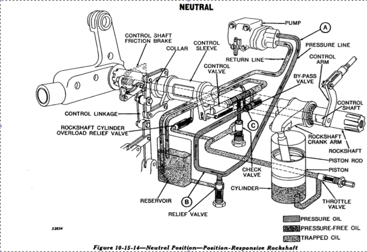 John Deere 4020 Hydraulic Diagram Pictures to Pin on